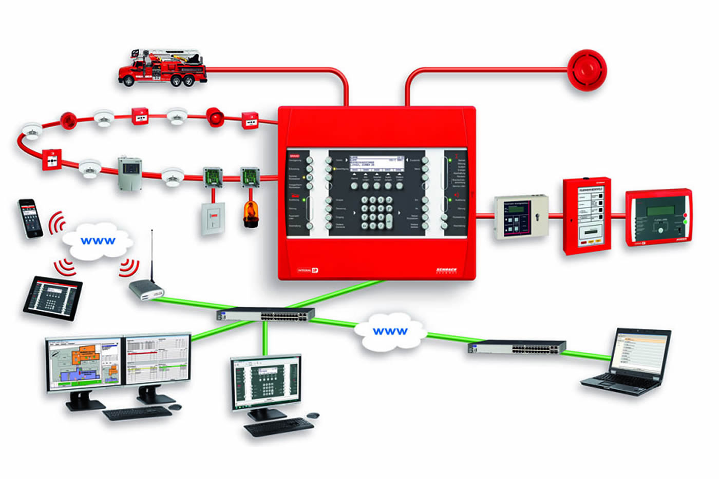 UL , EN and VDS approved Fire Alarm Panels by Schrack